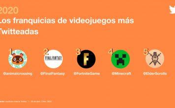 ¡Top Trends on Twitter! || Videojuegos, Música + TV y Deporte: ¿Qué es lo más comentado por los chilenos en Twitter?