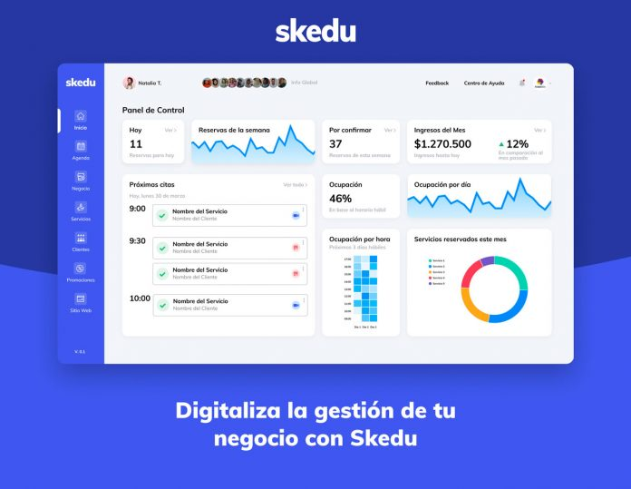 Vitrina digital de negocios: Skedu